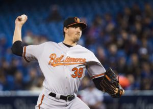 A Great outing for Kevin Gausman, Orioles win 2-1
