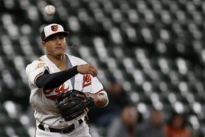 What Should Baltimore Do With Manny Machado?
