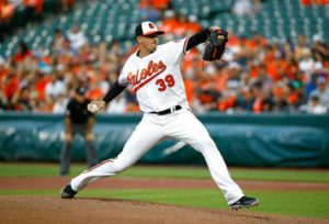 Kevin Gausman Talks After His Outing Against Cleveland