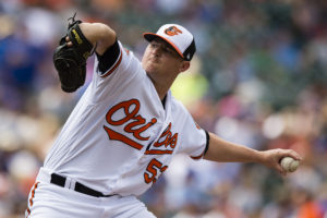 Dissecting the Baltimore Orioles Trade Rumors