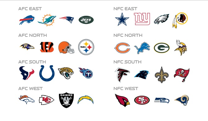 nfl logo and divisions -#main