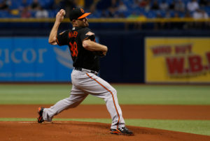 Free Agency: Orioles Need Pitching