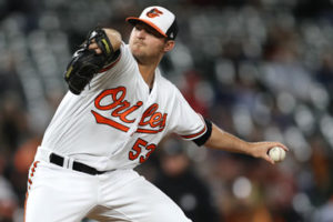 Baltimore Orioles: Zach Britton Ruptures Achilles