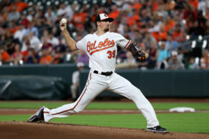 Baltimore Orioles: Pitchers and catchers report on Tuesday