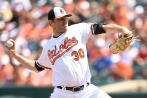 Baltimore Orioles: Chris Tillman inks one-year deal; notes
