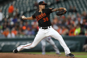 Baltimore Orioles: Kevin Gausman is the key to team's success