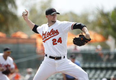 Baltimore Orioles: What to take from the pitching in the 2018 Spring Training opener