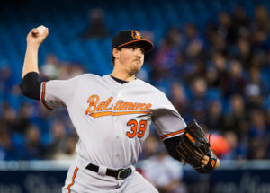 Baltimore Orioles: 02.13.18 News and notes