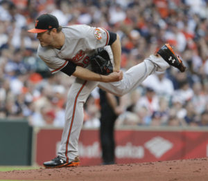 How long can Chris Tillman struggle before Baltimore makes a change?