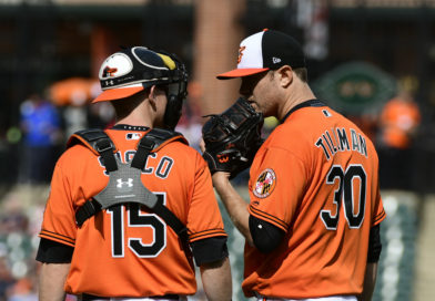 Orioles muster just two hits against Mike Clevinger in 4-0 loss to Indians